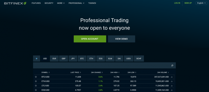 Bitfinex exchange platform